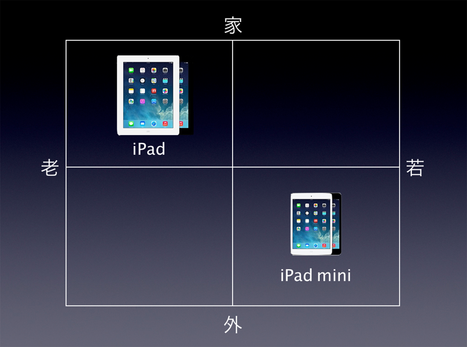 ipadとipad miniの違い_2