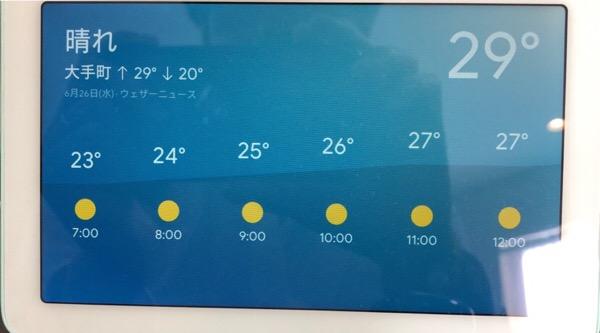 OK Google 今日の天気は